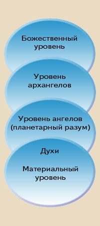 http://sigils.ru/joom/img/talisman_009.jpg